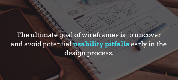How Wireframing is Vital to Design Successful Ecommerce Website