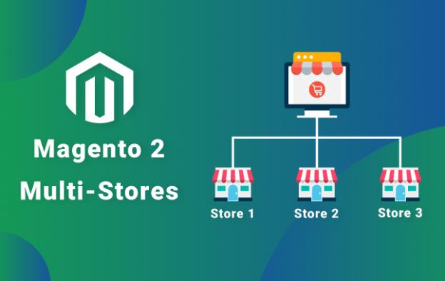 Magento2 Multi Store Development Services